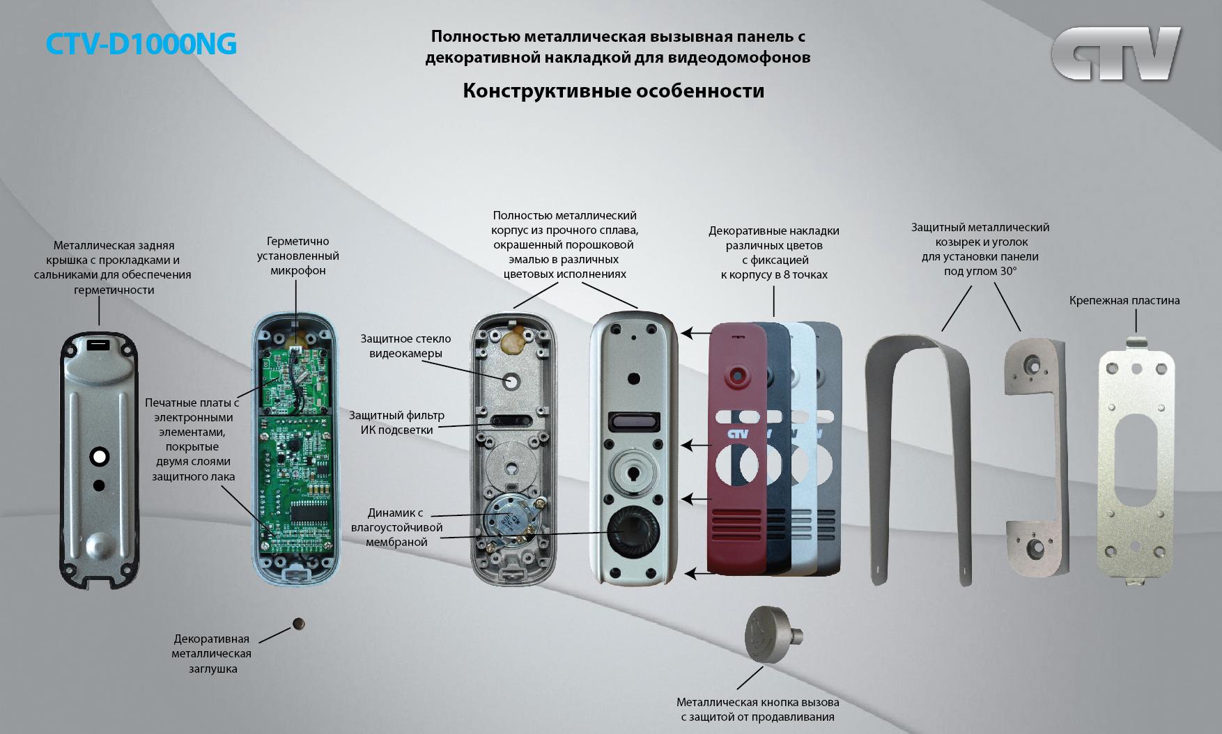 Ремонт вызывной панели видеодомофона своими руками
